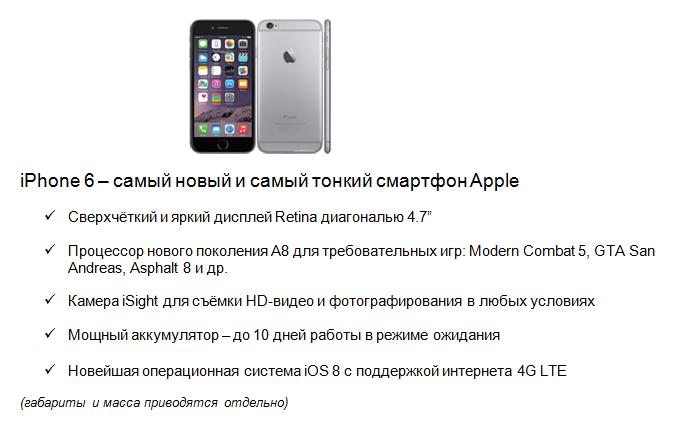 Карточка товара (продающее описание) для iPhone 6