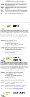 Обзорная статья со сравнением дверной фурнитуры
